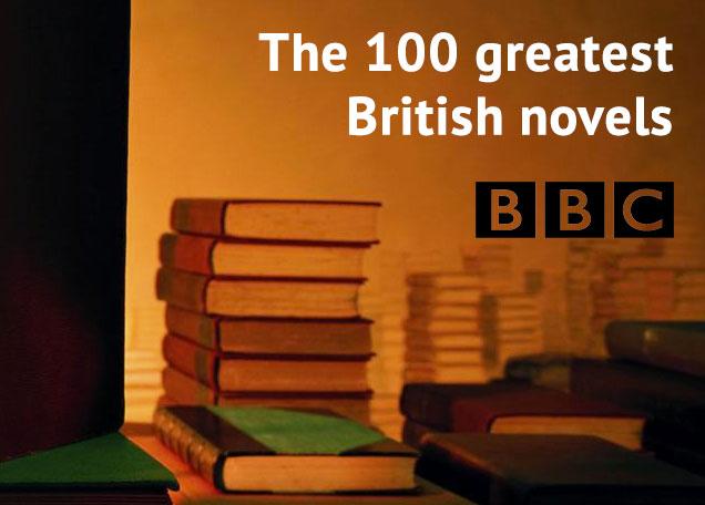 Най-великите английски романи според световната критика